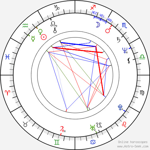 Terry Kinney astro natal birth chart, Terry Kinney horoscope, astrology
