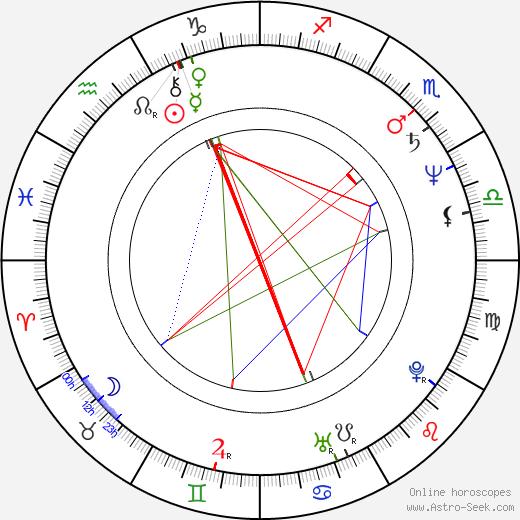 Trevor Rabin astro natal birth chart, Trevor Rabin horoscope, astrology