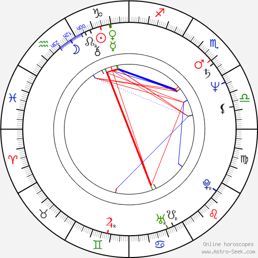 Trudie Styler astro natal birth chart, Trudie Styler horoscope, astrology