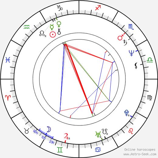 Vernee Watson-Johnson birth chart, Vernee Watson-Johnson astro natal horoscope, astrology