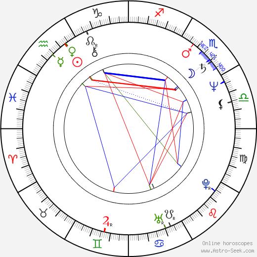 Vincenzo Lavarra birth chart, Vincenzo Lavarra astro natal horoscope, astrology