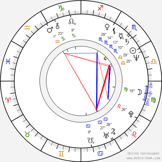 Ang Lee birth chart, biography, wikipedia 2018, 2019