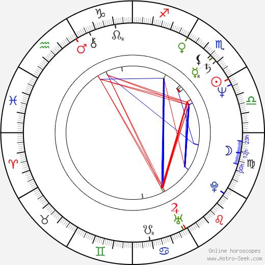 Ang Lee astro natal birth chart, Ang Lee horoscope, astrology