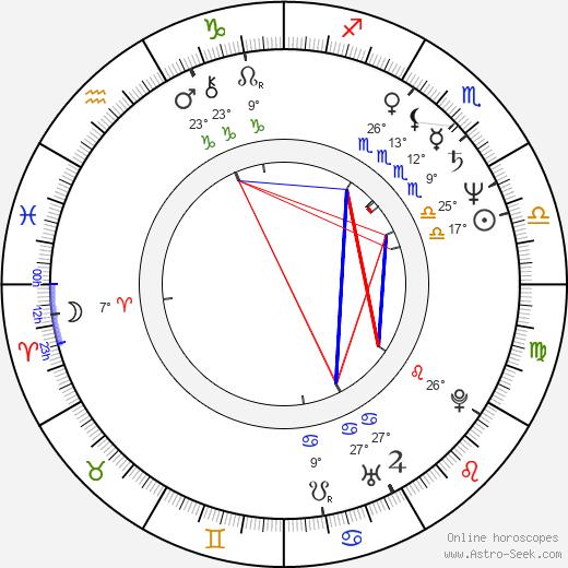 Arno Liiver birth chart, biography, wikipedia 2019, 2020