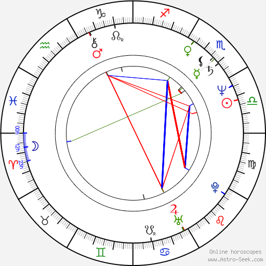 Arno Liiver astro natal birth chart, Arno Liiver horoscope, astrology