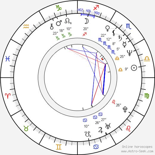 Catriona MacColl birth chart, biography, wikipedia 2019, 2020