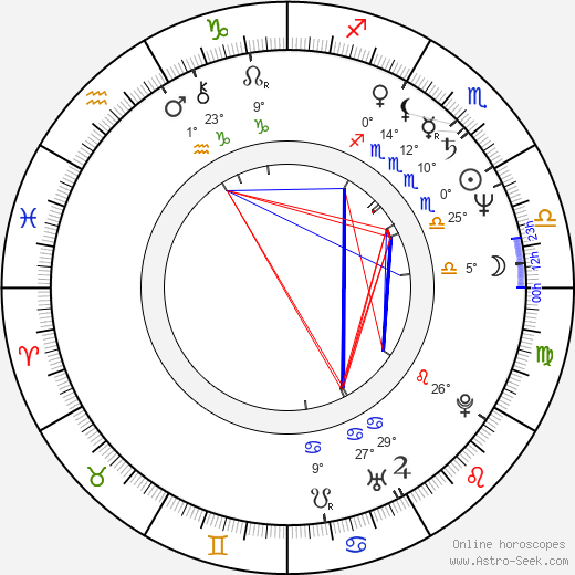 Cindy Tavares-Finson birth chart, biography, wikipedia 2019, 2020