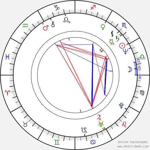 Cindy Tavares-Finson birth chart, Cindy Tavares-Finson astro natal horoscope, astrology