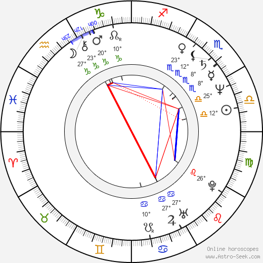 Claudio Masciulli birth chart, biography, wikipedia 2019, 2020