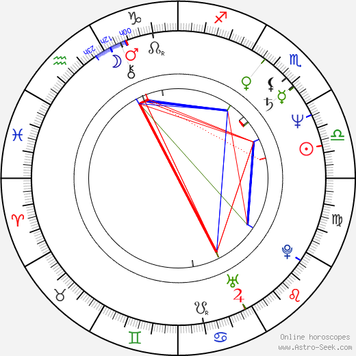 Claudio Masciulli birth chart, Claudio Masciulli astro natal horoscope, astrology