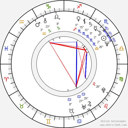 D. W. Moffett birth chart, biography, wikipedia 2019, 2020