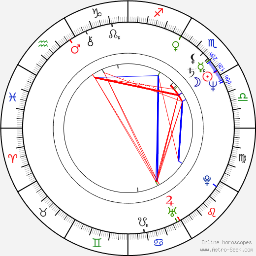 D. W. Moffett astro natal birth chart, D. W. Moffett horoscope, astrology