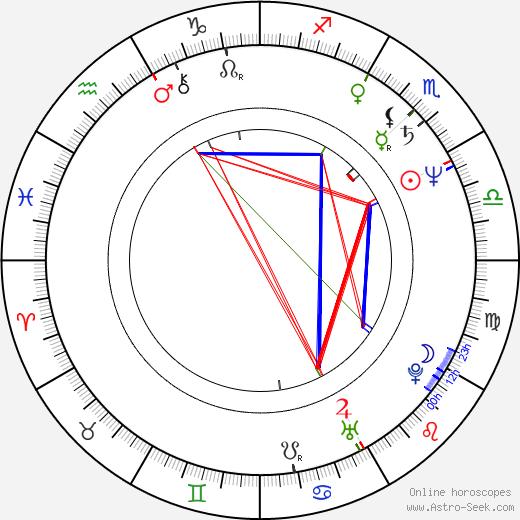 Daniela Vacková tema natale, oroscopo, Daniela Vacková oroscopi gratuiti, astrologia