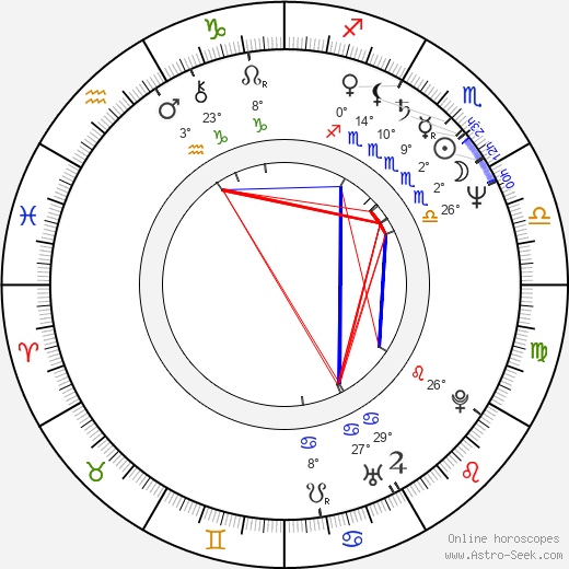James Pickens Jr. birth chart, biography, wikipedia 2018, 2019