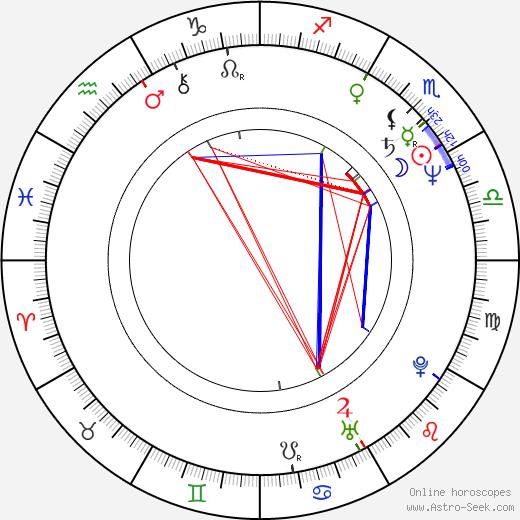 James Pickens Jr. astro natal birth chart, James Pickens Jr. horoscope, astrology