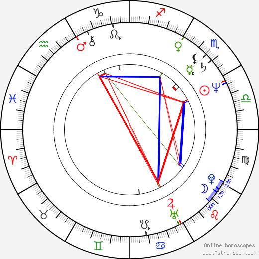 Kazue Tsunogae birth chart, Kazue Tsunogae astro natal horoscope, astrology