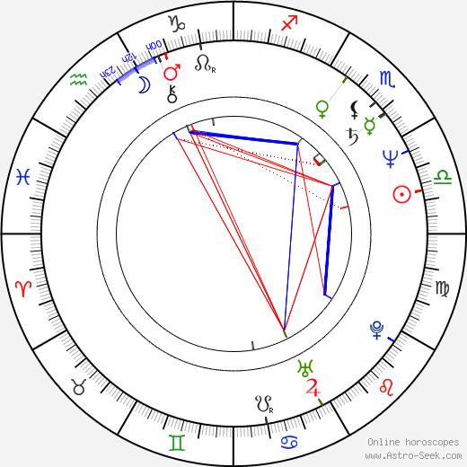 Mark Herrier tema natale, oroscopo, Mark Herrier oroscopi gratuiti, astrologia
