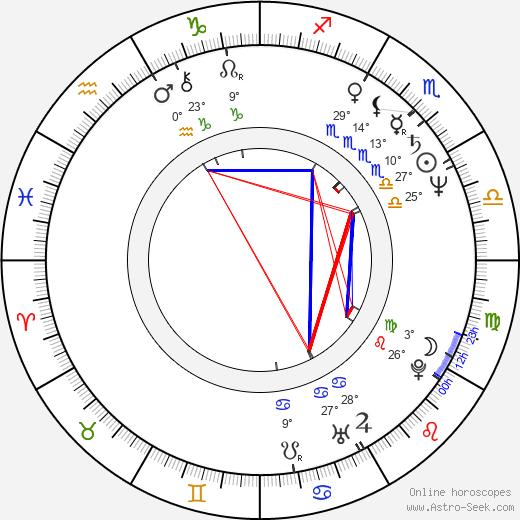 Michael Swango birth chart, biography, wikipedia 2018, 2019