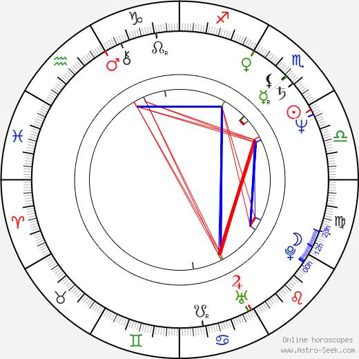 Michael Swango astro natal birth chart, Michael Swango horoscope, astrology