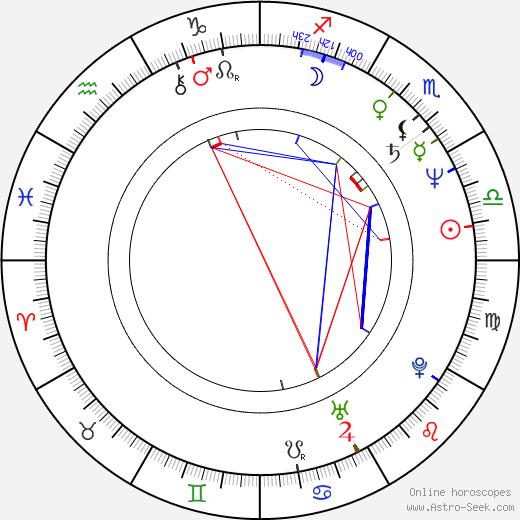 Paul Thomas Arnold день рождения гороскоп, Paul Thomas Arnold Натальная карта онлайн