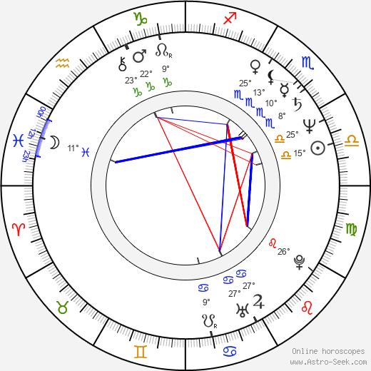 Scott Bakula birth chart, biography, wikipedia 2018, 2019