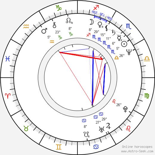 Scott Jaeck birth chart, biography, wikipedia 2019, 2020