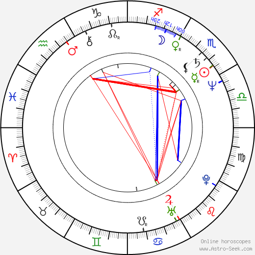 Scott Jaeck astro natal birth chart, Scott Jaeck horoscope, astrology