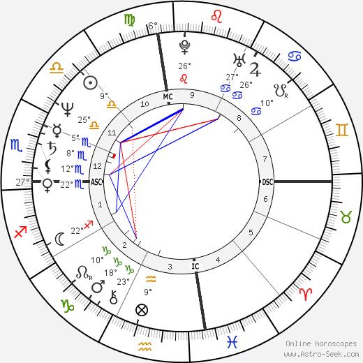 Stevie Ray Vaughan Биография в Википедии 2020, 2021
