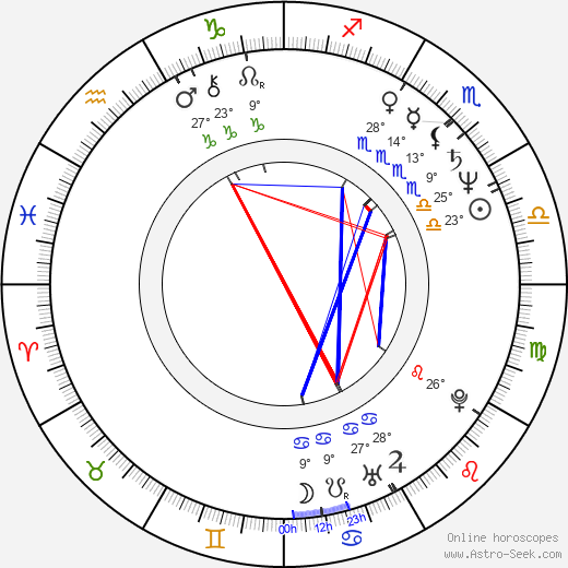 Susan Stroman birth chart, biography, wikipedia 2020, 2021