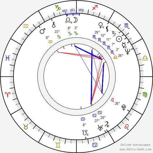 Woody Long birth chart, biography, wikipedia 2020, 2021