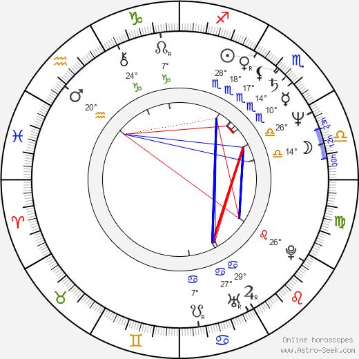 Adriana Schiopu birth chart, biography, wikipedia 2019, 2020