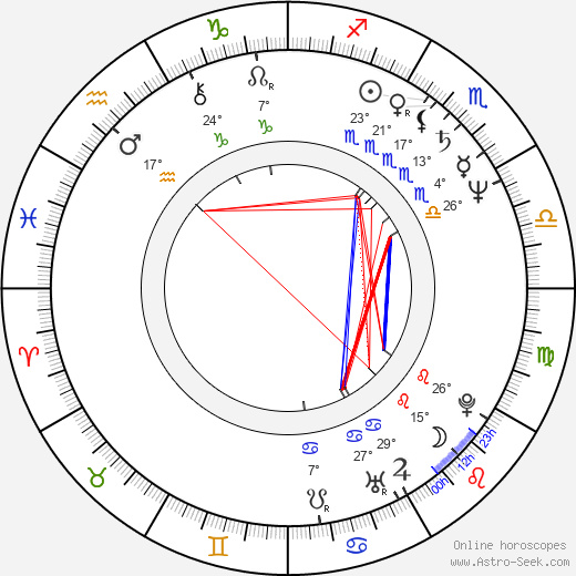 Allison Anders birth chart, biography, wikipedia 2020, 2021