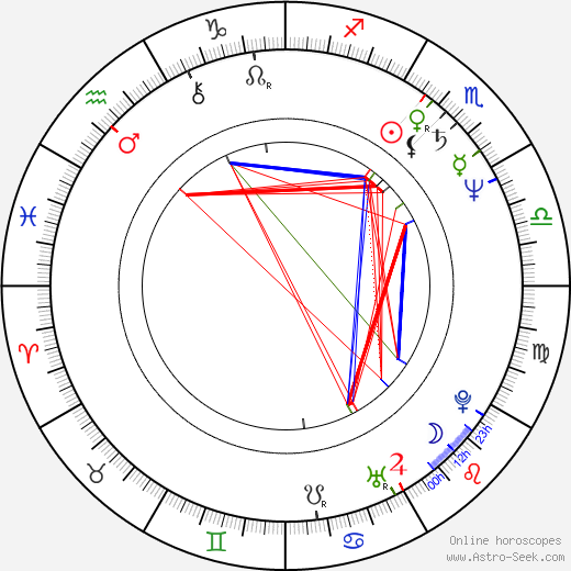 Allison Anders birth chart, Allison Anders astro natal horoscope, astrology