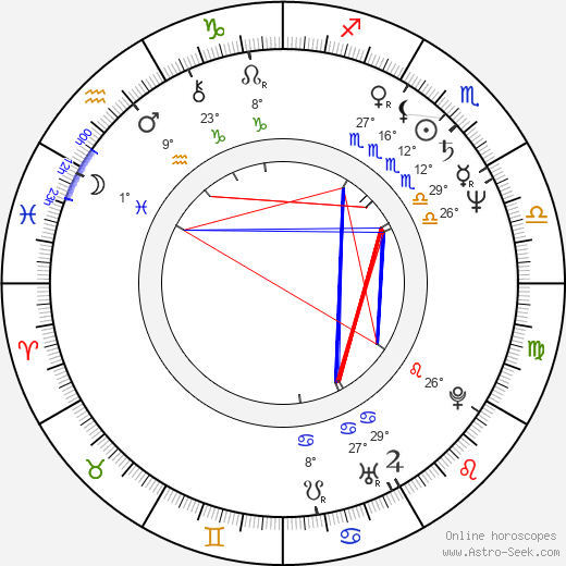 Anna Rusticano birth chart, biography, wikipedia 2019, 2020