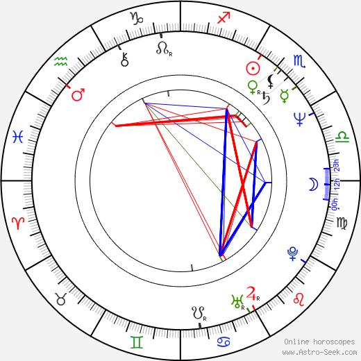 Bin Shimada birth chart, Bin Shimada astro natal horoscope, astrology