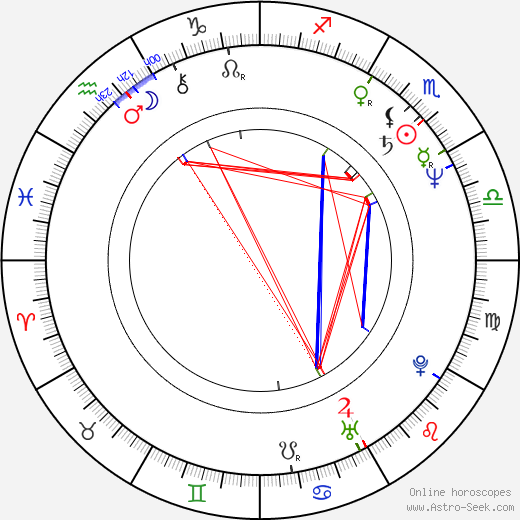 Brigitte Lin день рождения гороскоп, Brigitte Lin Натальная карта онлайн