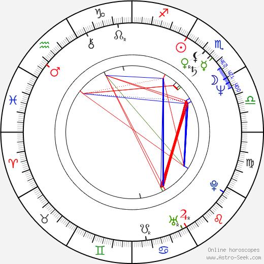 Cash Markman tema natale, oroscopo, Cash Markman oroscopi gratuiti, astrologia