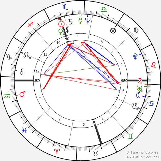 Condoleezza Rice astro natal birth chart, Condoleezza Rice horoscope, astrology