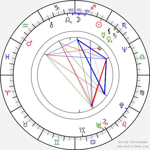 Don Yesso birth chart, Don Yesso astro natal horoscope, astrology