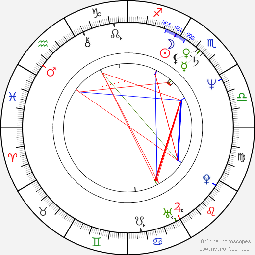 Eithne Browne astro natal birth chart, Eithne Browne horoscope, astrology