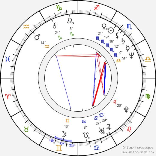 Frano Lasic birth chart, biography, wikipedia 2020, 2021