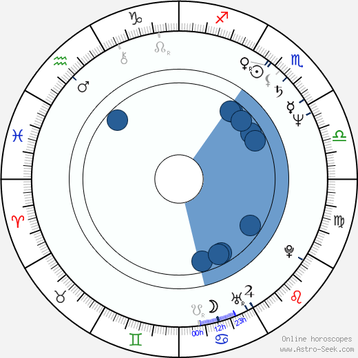 Gale Edwards wikipedia, horoscope, astrology, instagram