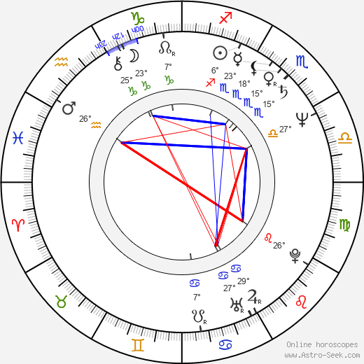 Joel Coen birth chart, biography, wikipedia 2019, 2020