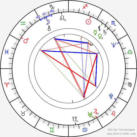 Joel Surnow astro natal birth chart, Joel Surnow horoscope, astrology