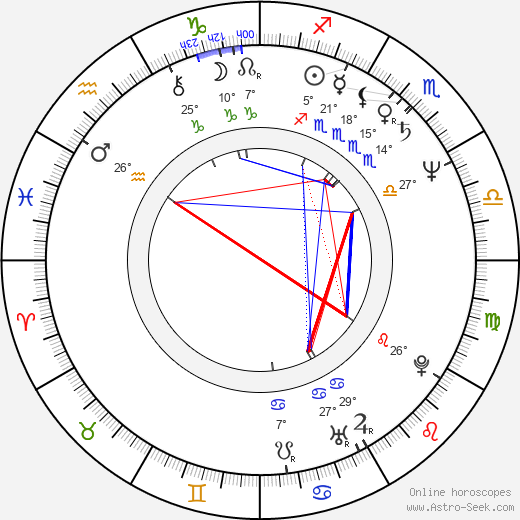 Kevin Cannon birth chart, biography, wikipedia 2020, 2021