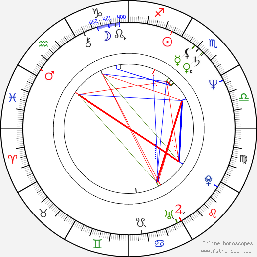 Kevin Cannon birth chart, Kevin Cannon astro natal horoscope, astrology