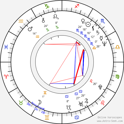 Laurence de Monaghan birth chart, biography, wikipedia 2018, 2019