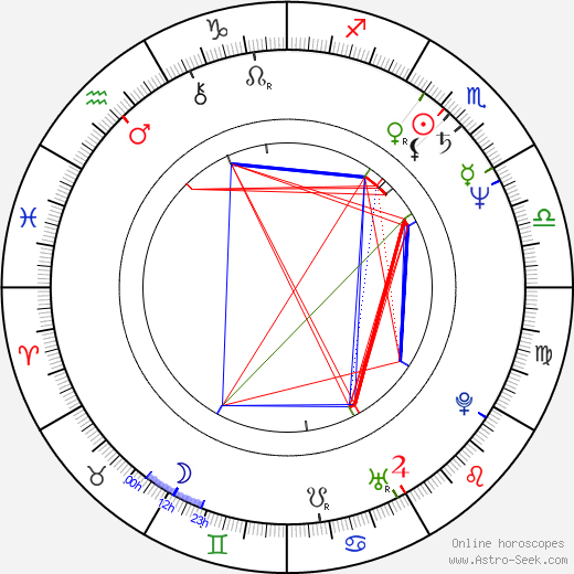 Laurence de Monaghan astro natal birth chart, Laurence de Monaghan horoscope, astrology