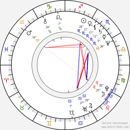 Mark Brandon Read Birth Chart Horoscope Date Of Birth Astro
