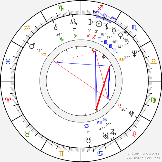 Masahiro Anzai birth chart, biography, wikipedia 2019, 2020
